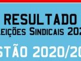 Resultado Eleições Sindicais - Gestão 2020/2023
